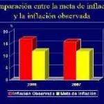 El dilema de la economía venezolana