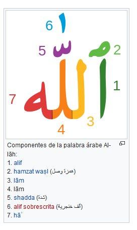 Componentes de la grafía árabe para la palabra Alá.