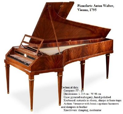 Pianoforte Anton Walter